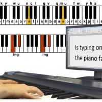 pianotext